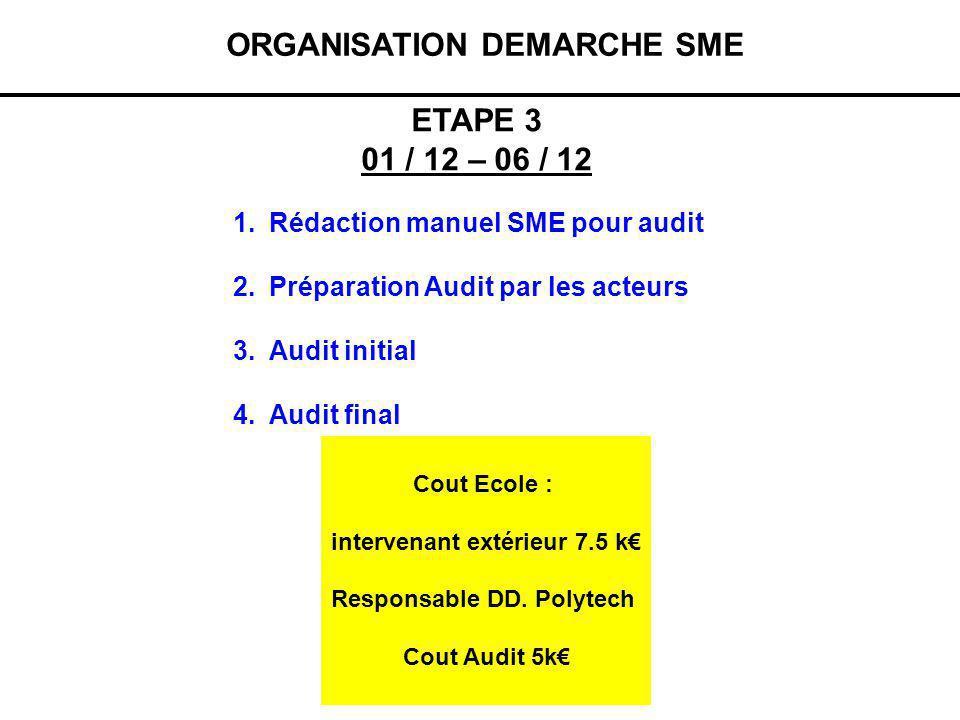 ORGANISATION DEMARCHE SME 1.Rédaction manuel SME pour audit 2.Préparation Audit par les acteurs 3.Audit initial 4.Audit final ETAPE 3 01 / 12 – 06 / 1