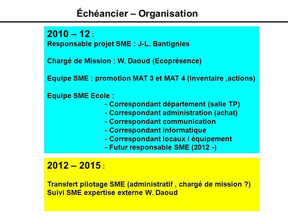 2010 – 12 : Responsable projet SME : J-L. Bantignies Chargé de Mission : W. Daoud (Ecoprésence) Equipe SME : promotion MAT 3 et MAT 4 (inventaire,acti