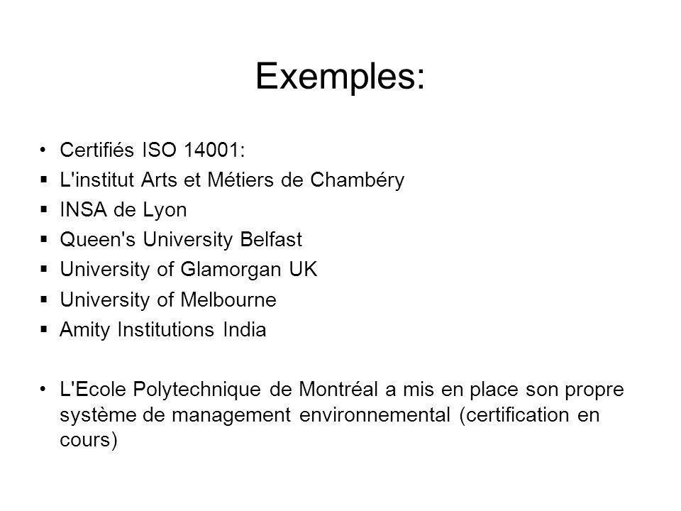 Exemples: Certifiés ISO 14001: L'institut Arts et Métiers de Chambéry INSA de Lyon Queen's University Belfast University of Glamorgan UK University of