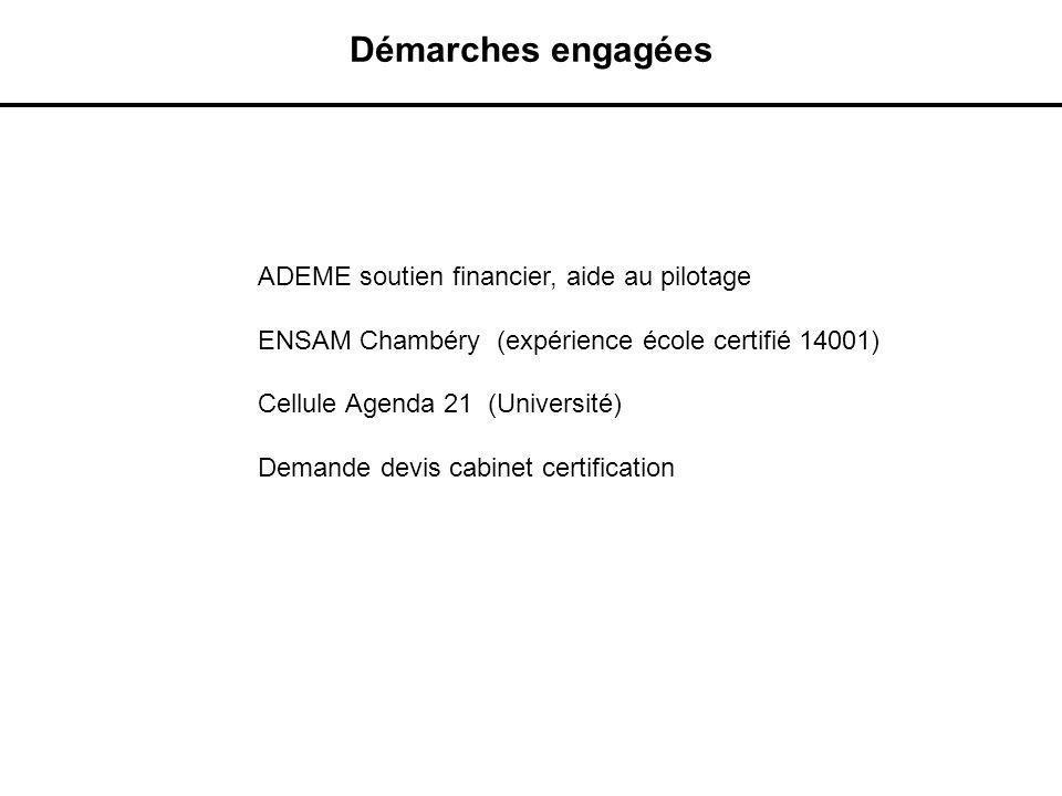 ADEME soutien financier, aide au pilotage ENSAM Chambéry (expérience école certifié 14001) Cellule Agenda 21 (Université) Demande devis cabinet certif