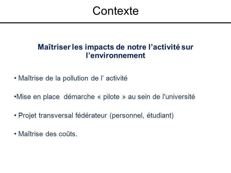 Contexte Maîtriser les impacts de notre lactivité sur lenvironnement Maîtrise de la pollution de l activité Mise en place démarche « pilote » au sein
