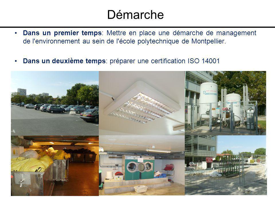 Démarche Dans un premier temps: Mettre en place une démarche de management de l'environnement au sein de l'école polytechnique de Montpellier. Dans un