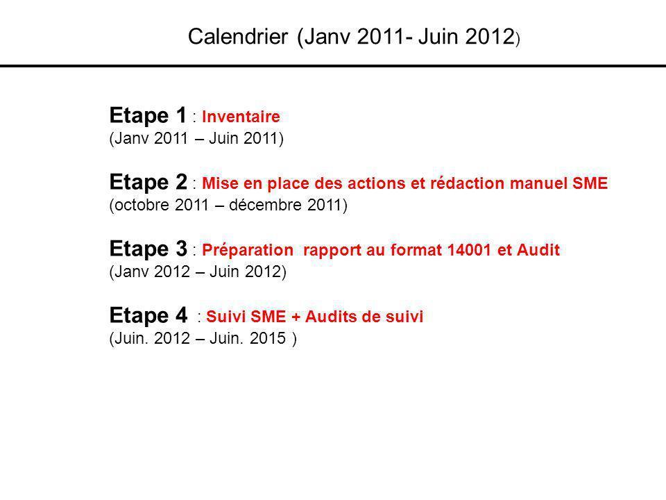 Calendrier (Janv 2011- Juin 2012 ) Etape 1 : Inventaire (Janv 2011 – Juin 2011) Etape 2 : Mise en place des actions et rédaction manuel SME (octobre 2