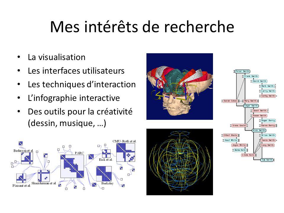 Mes intérêts de recherche La visualisation Les interfaces utilisateurs Les techniques dinteraction Linfographie interactive Des outils pour la créativité (dessin, musique, …)