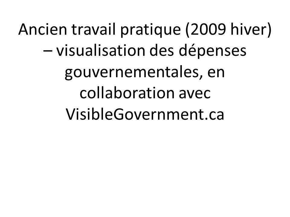 Ancien travail pratique (2009 hiver) – visualisation des dépenses gouvernementales, en collaboration avec VisibleGovernment.ca