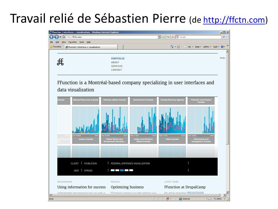 Travail relié de Sébastien Pierre (de http://ffctn.com)http://ffctn.com