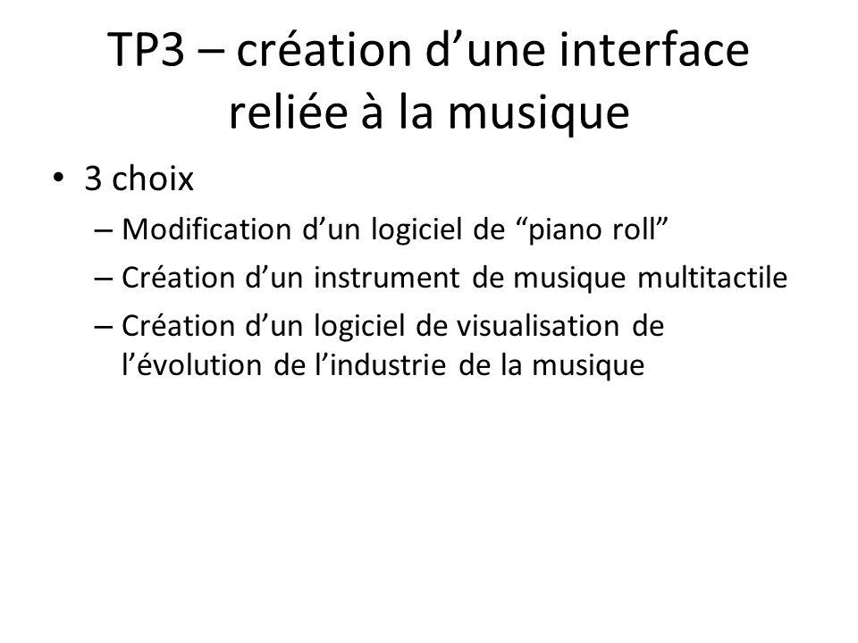 TP3 – création dune interface reliée à la musique 3 choix – Modification dun logiciel de piano roll – Création dun instrument de musique multitactile – Création dun logiciel de visualisation de lévolution de lindustrie de la musique