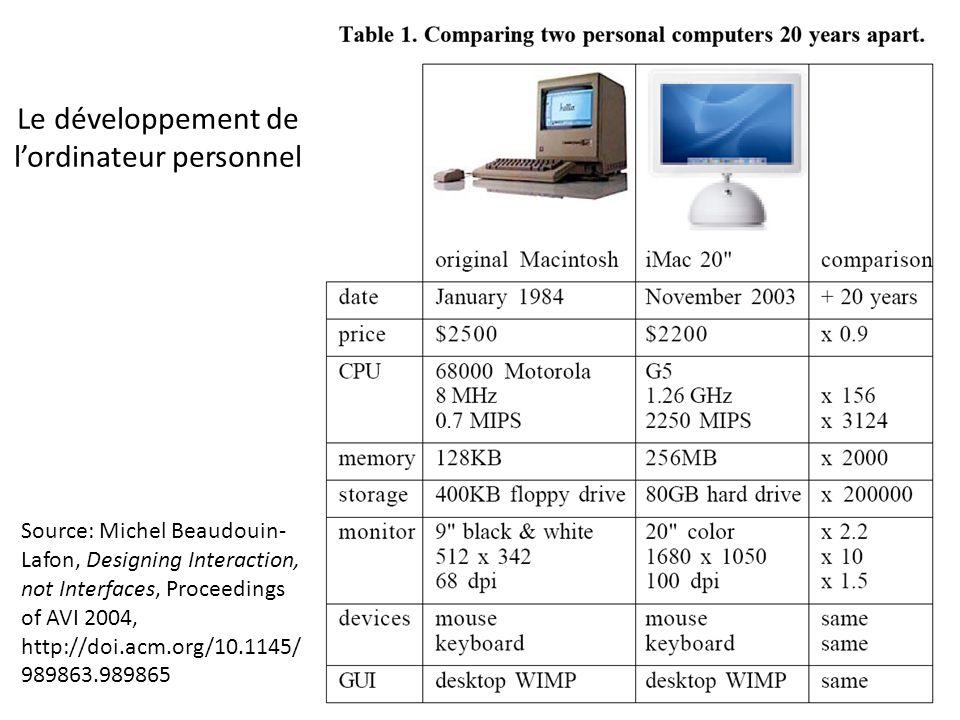 Écrans multitactiles de 3M 3 modèles décrans 3M au labo: – 19 pouces, 1440×900 pixels, 10 doigts – 22 pouces, 1680×1050 pixels, 20 doigts – 32 pouces, 1920×1080 pixels, 10 doigts – Voir http://www.3m.com/multitouch pour les modèles plus récentshttp://www.3m.com/multitouch NB: Dell a sorti récemment un écran multitactile de 23 pouces, 1920×1080 pixels, 10 doigts, pour < 1000$ modèle 19 pouces
