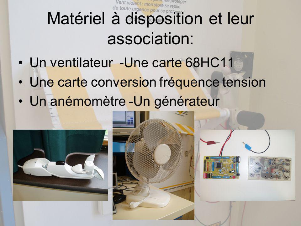 Matériel à disposition et leur association: Un ventilateur -Une carte 68HC11 Une carte conversion fréquence tension Un anémomètre -Un générateur