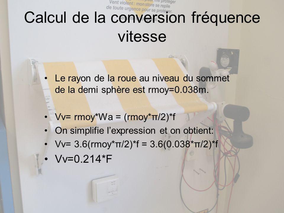 Calcul de la conversion fréquence vitesse Le rayon de la roue au niveau du sommet de la demi sphère est rmoy=0.038m.
