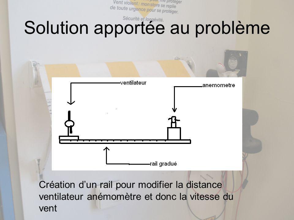 Solution apportée au problème Création dun rail pour modifier la distance ventilateur anémomètre et donc la vitesse du vent