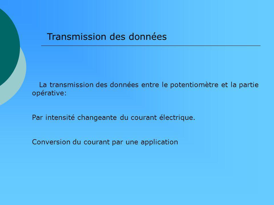 Transmission des données La transmission des données entre le potentiomètre et la partie opérative: Par intensité changeante du courant électrique. Co