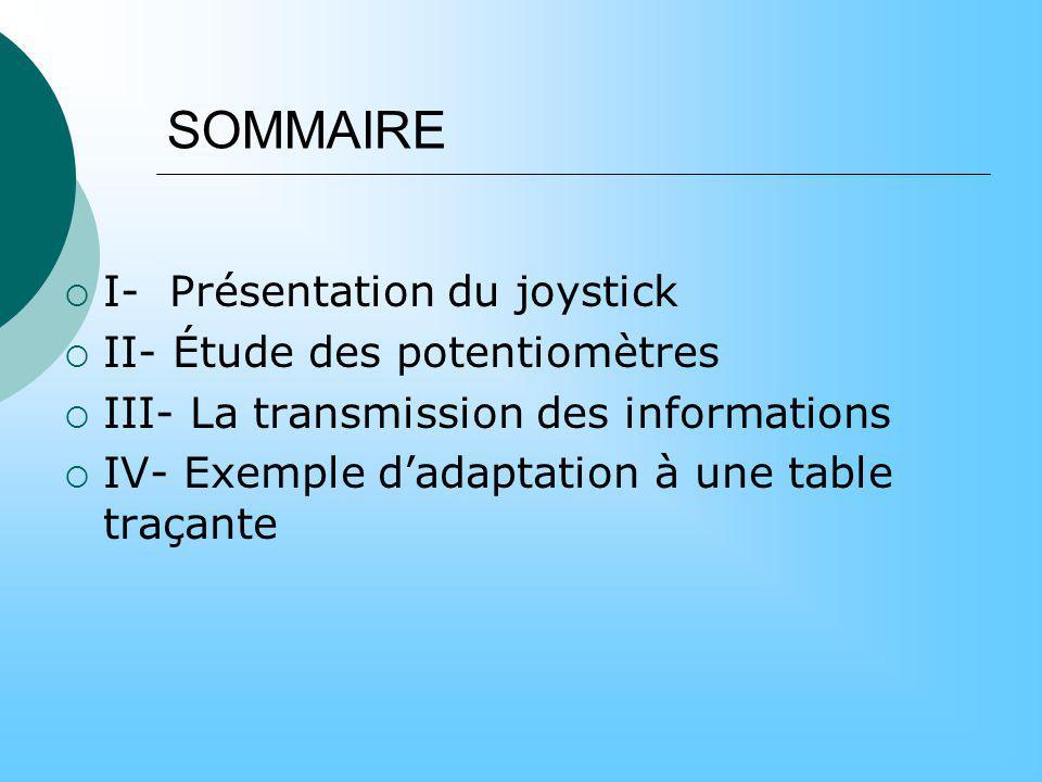 SOMMAIRE I- Présentation du joystick II- Étude des potentiomètres III- La transmission des informations IV- Exemple dadaptation à une table traçante