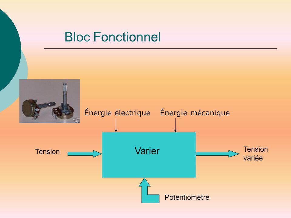 Bloc Fonctionnel Tension Tension variée Énergie électrique Potentiomètre Varier Énergie mécanique
