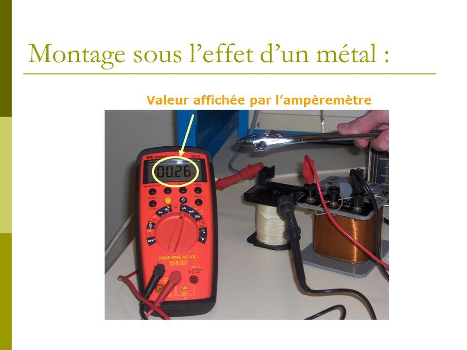 Montage sous leffet dun métal : Valeur affichée par lampèremètre