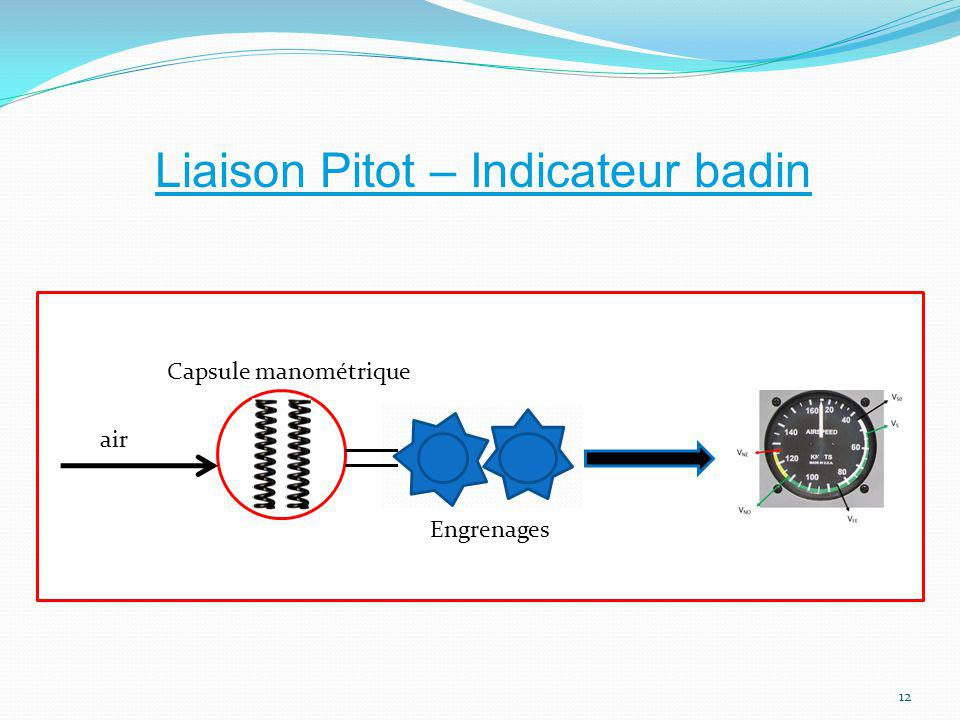 12 air Capsule manométrique Engrenages Liaison Pitot – Indicateur badin