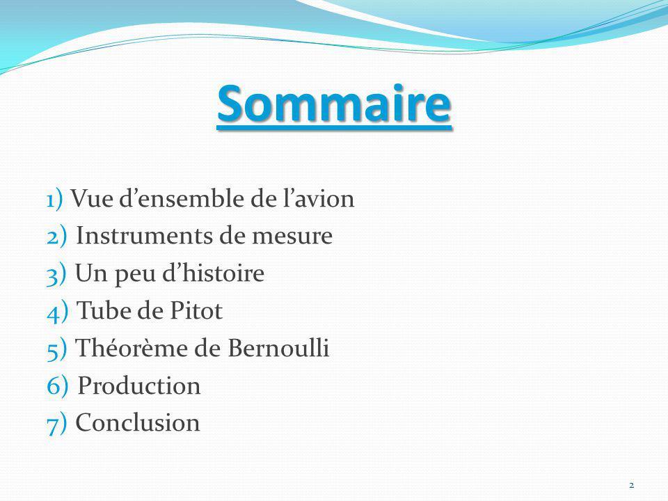 1) Vue densemble de lavion http://blogvoyages.fr Nez (cockpit) Ailes Turboréacteur Stabilisateur Gouverne de direction 3