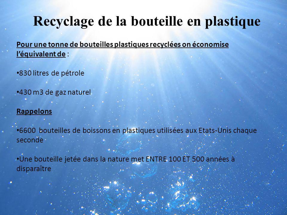 Recyclage de la bouteille en plastique Pour une tonne de bouteilles plastiques recyclées on économise léquivalent de : 830 litres de pétrole 430 m3 de