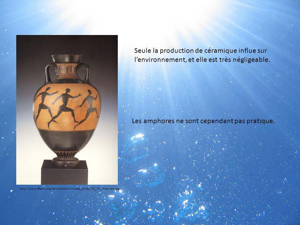 Seule la production de céramique influe sur lenvironnement, et elle est très négligeable. Les amphores ne sont cependant pas pratique. http://www.ffsa
