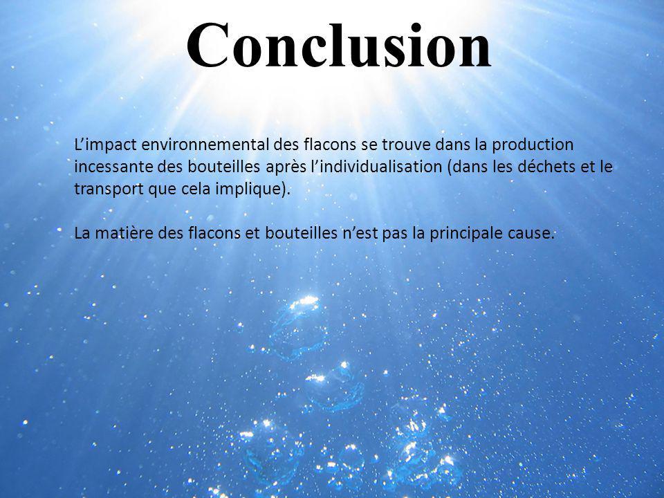 Conclusion Limpact environnemental des flacons se trouve dans la production incessante des bouteilles après lindividualisation (dans les déchets et le