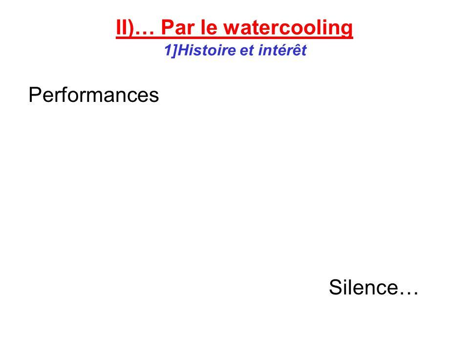 II)… Par le watercooling 1]Histoire et intérêt Performances Silence…