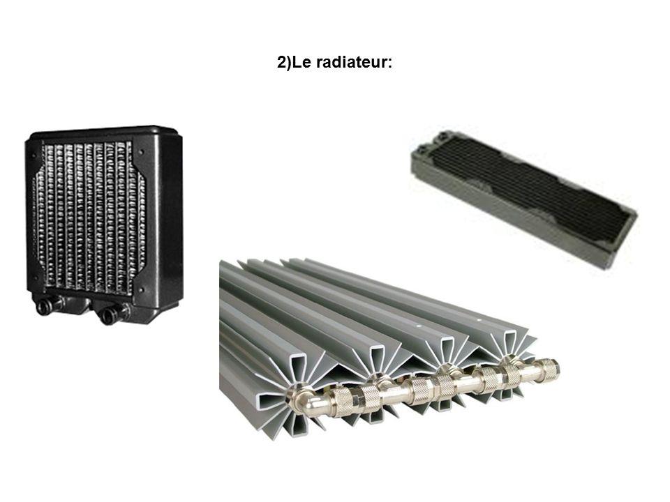 2)Le radiateur: