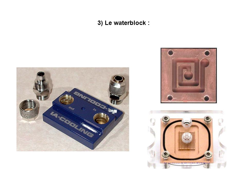 3) Le waterblock :