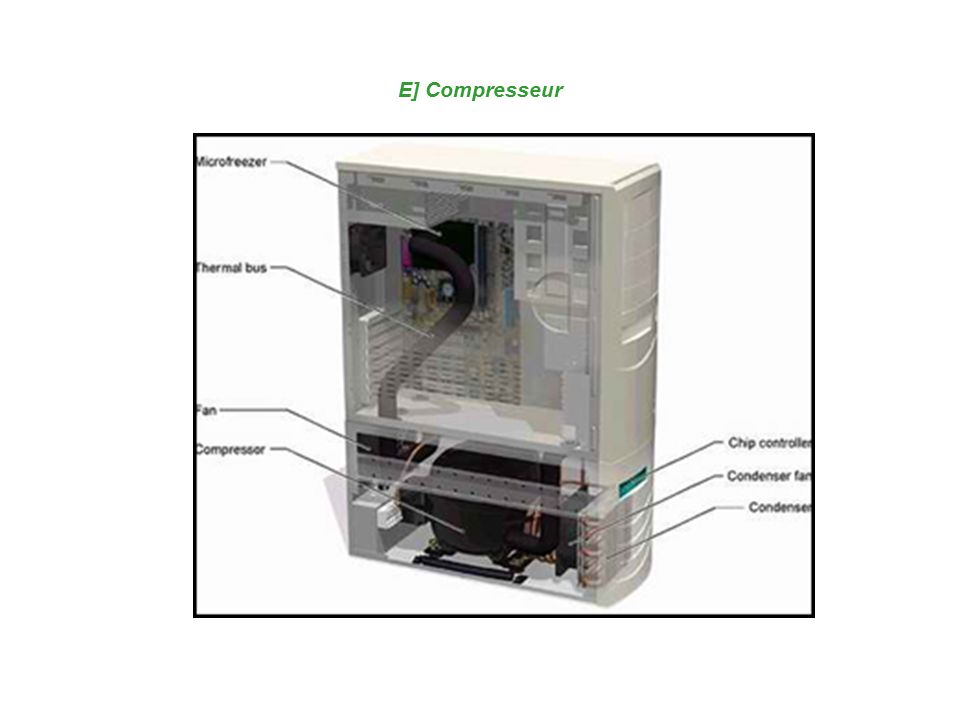 E] Compresseur