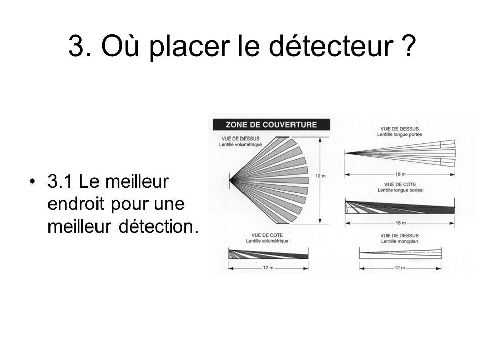 3. Où placer le détecteur ? 3.1 Le meilleur endroit pour une meilleur détection.