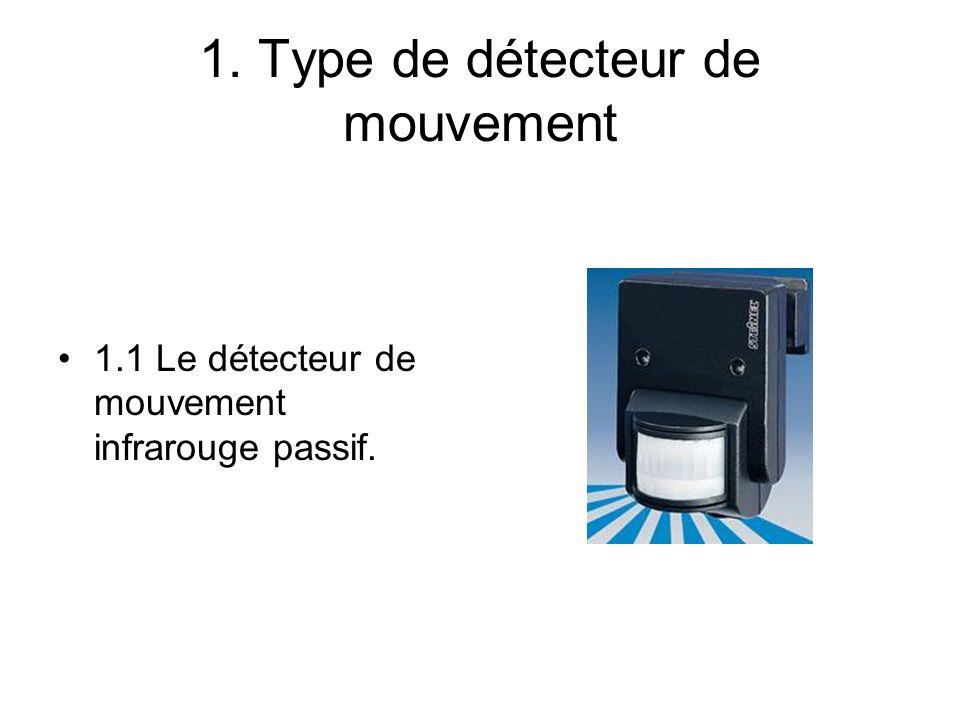 1. Type de détecteur de mouvement 1.1 Le détecteur de mouvement infrarouge passif.