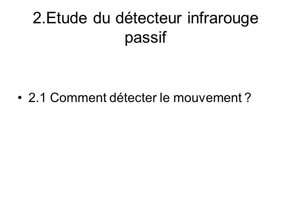 2.Etude du détecteur infrarouge passif 2.1 Comment détecter le mouvement ?