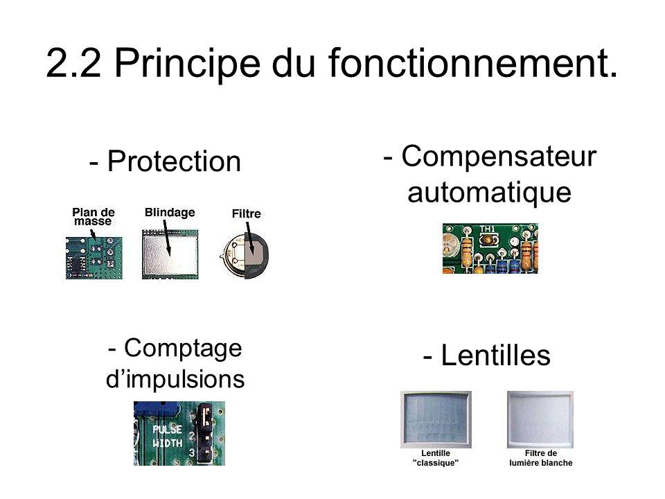 2.2 Principe du fonctionnement. - Protection - Comptage dimpulsions - Compensateur automatique - Lentilles