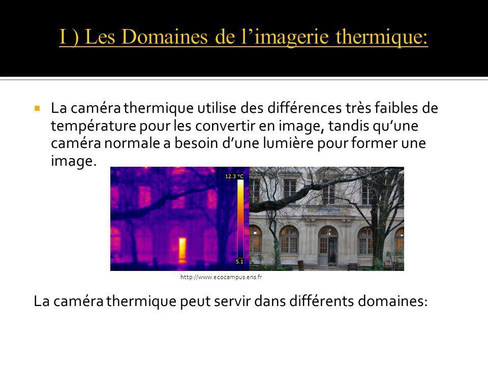 La caméra thermique utilise des différences très faibles de température pour les convertir en image, tandis quune caméra normale a besoin dune lumière pour former une image.