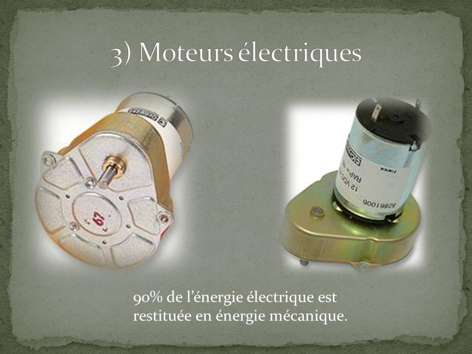 90% de lénergie électrique est restituée en énergie mécanique.