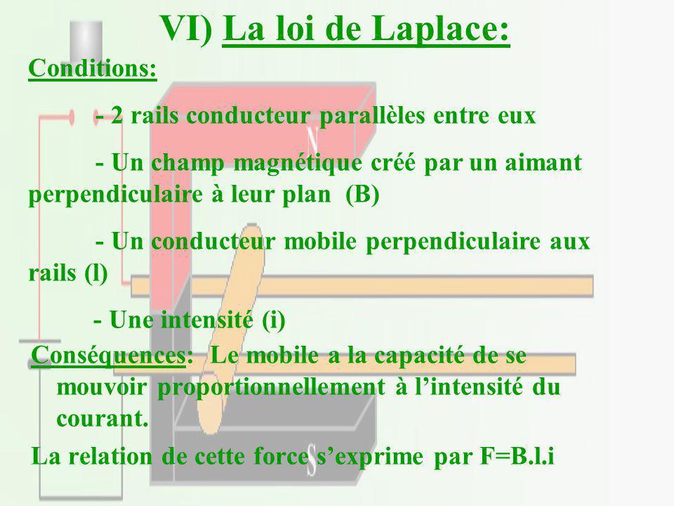 VI) La loi de Laplace: Conséquences: Le mobile a la capacité de se mouvoir proportionnellement à lintensité du courant. La relation de cette force sex