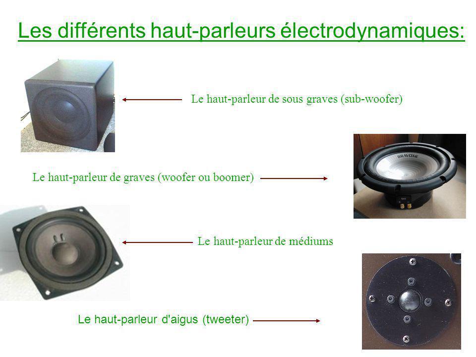 Le haut-parleur de sous graves (sub-woofer) Les différents haut-parleurs électrodynamiques: Le haut-parleur de graves (woofer ou boomer) Le haut-parle