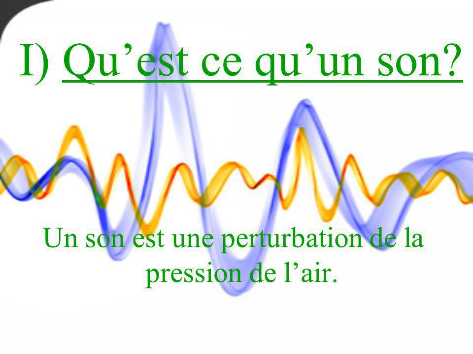 I) Quest ce quun son? Un son est une perturbation de la pression de lair.