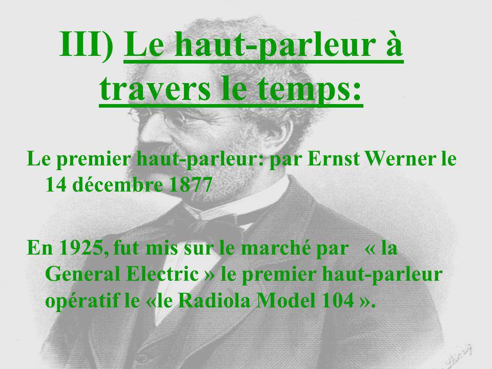 III) Le haut-parleur à travers le temps: Le premier haut-parleur: par Ernst Werner le 14 décembre 1877 En 1925, fut mis sur le marché par « la General