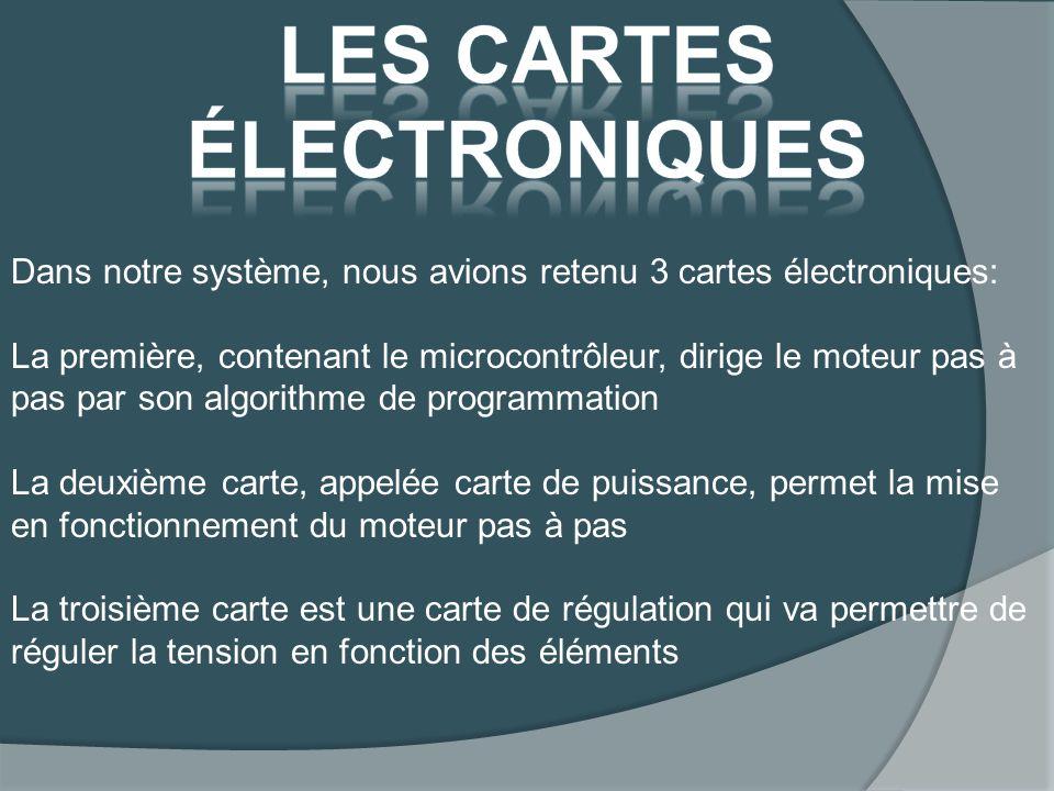 Dans notre système, nous avions retenu 3 cartes électroniques: La première, contenant le microcontrôleur, dirige le moteur pas à pas par son algorithme de programmation La deuxième carte, appelée carte de puissance, permet la mise en fonctionnement du moteur pas à pas La troisième carte est une carte de régulation qui va permettre de réguler la tension en fonction des éléments