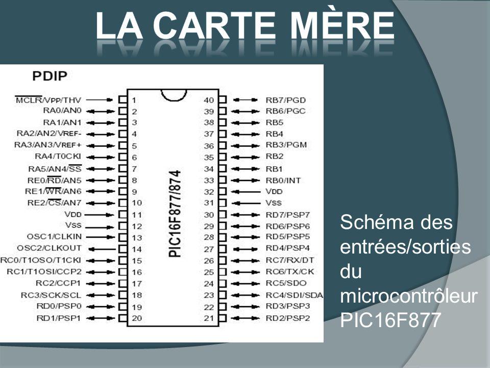 Schéma des entrées/sorties du microcontrôleur PIC16F877