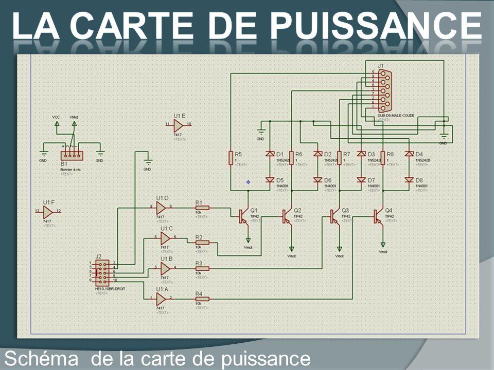 Schéma de la carte de puissance