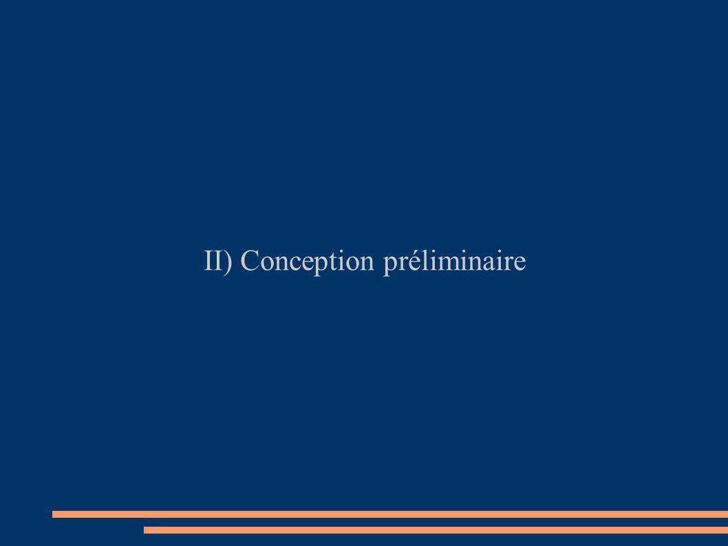 II) Conception préliminaire