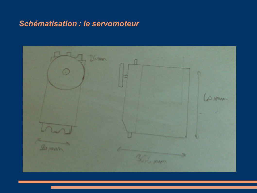 Schématisation : le servomoteur