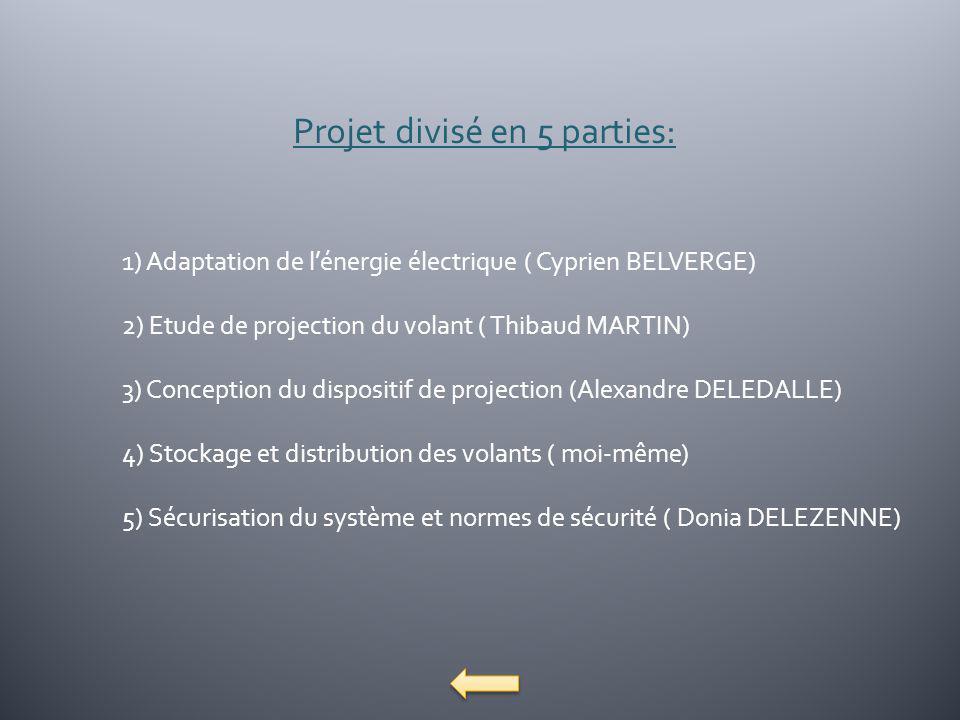 Projet divisé en 5 parties: 1) Adaptation de lénergie électrique ( Cyprien BELVERGE) 2) Etude de projection du volant ( Thibaud MARTIN) 3) Conception