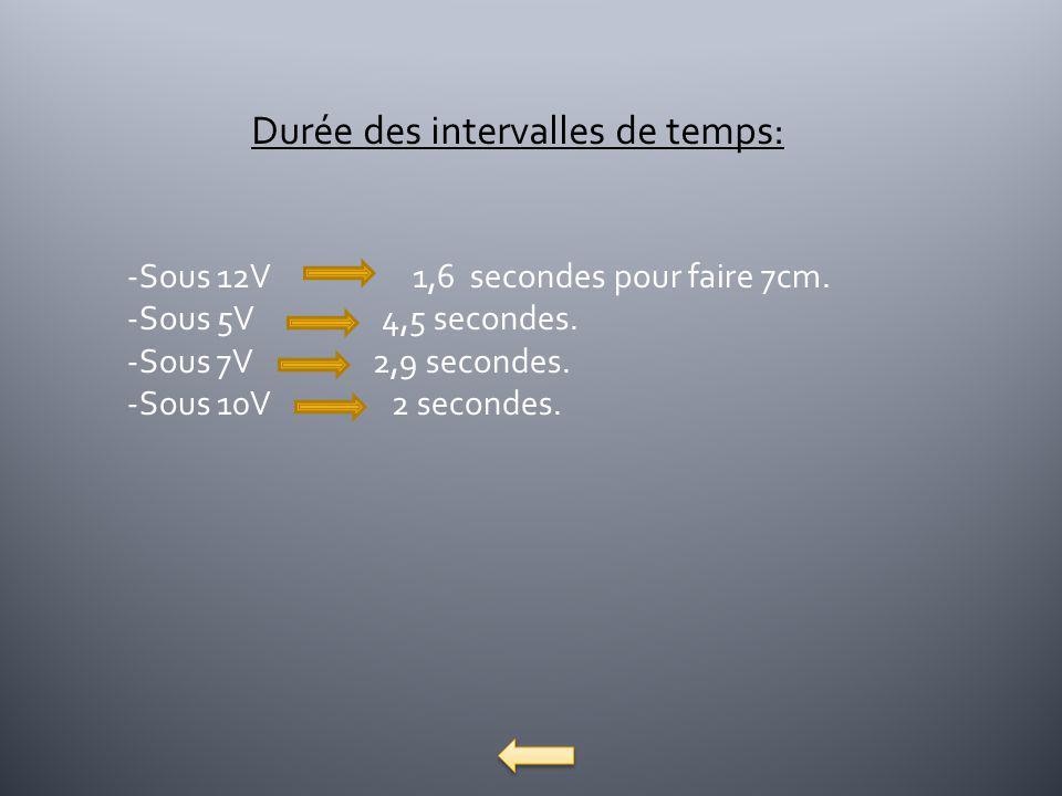 Durée des intervalles de temps: -Sous 12V 1,6 secondes pour faire 7cm. -Sous 5V 4,5 secondes. -Sous 7V 2,9 secondes. -Sous 10V 2 secondes.