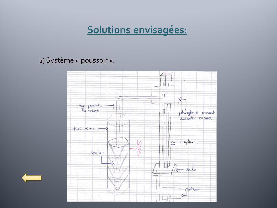 Solutions envisagées: 1) Système « poussoir »: