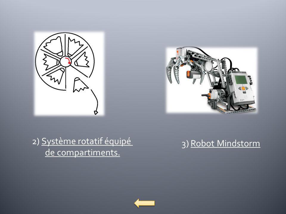 2) Système rotatif équipé de compartiments. 3) Robot Mindstorm