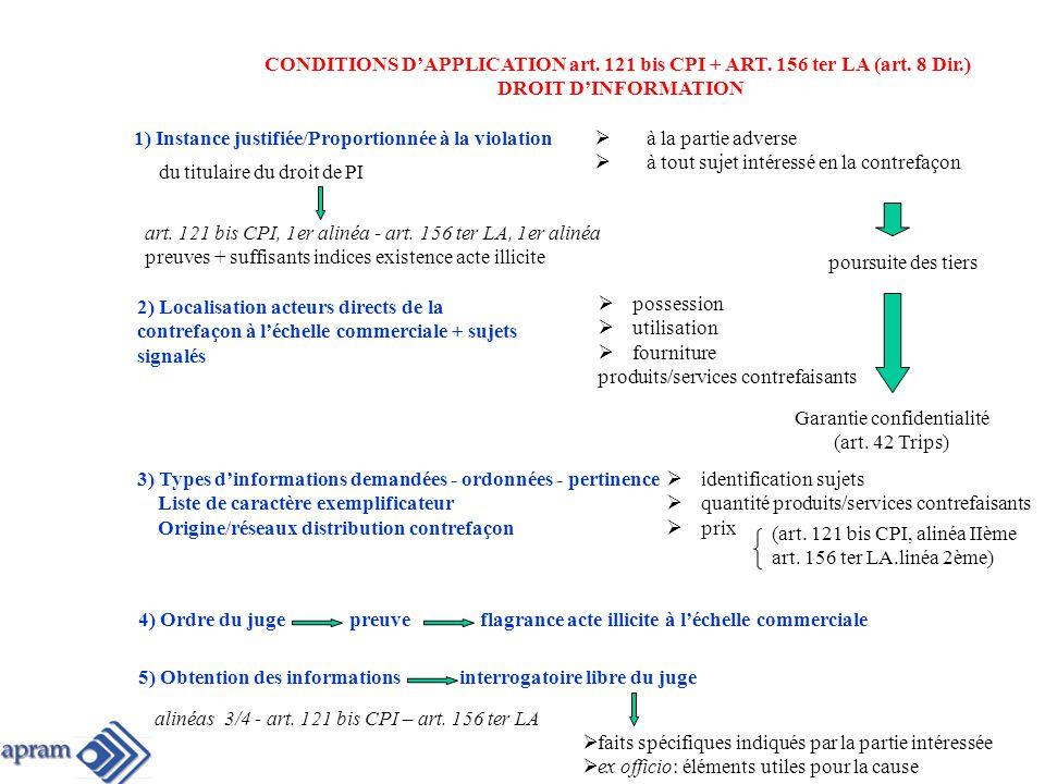 CONDITIONS DAPPLICATION art.121 bis CPI + ART. 156 ter LA (art.