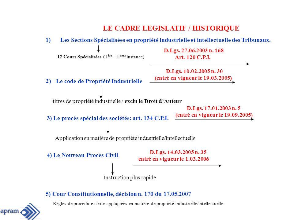 LE CADRE LEGISLATIF / HISTORIQUE 1)Les Sections Spécialisées en propriété industrielle et intellectuelle des Tribunaux.
