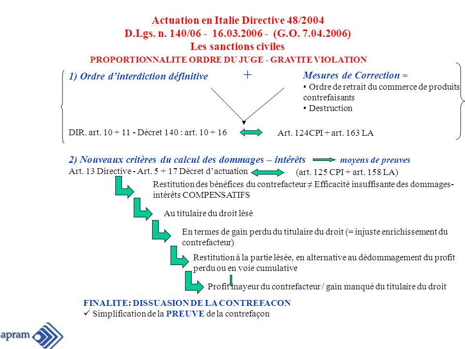 LA CHARGE DE LA PREUVE: LA DISCOVERY ET LE DROIT DINFORMATION (art.